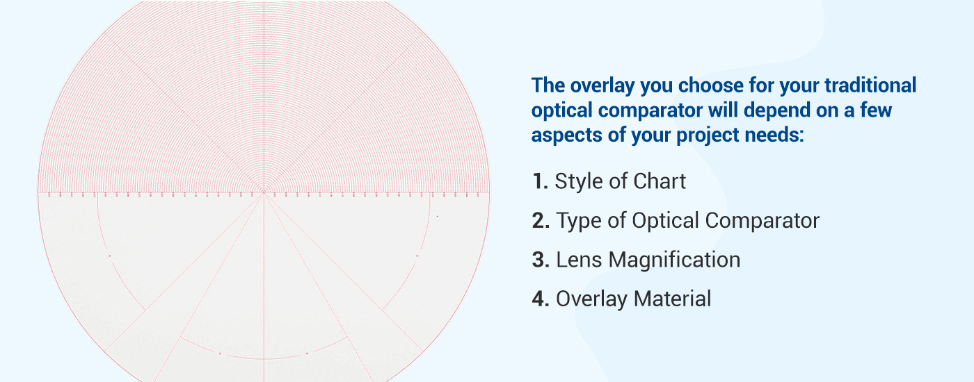 The overlay you choose for your traditional optical comparator will depend on a few aspects