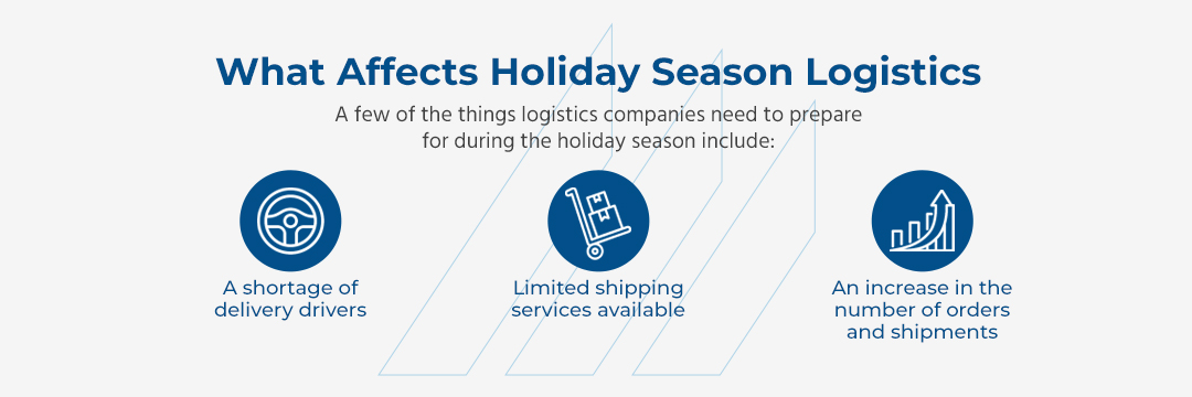 , How the Logistics Industry Prepares for the Holiday Season