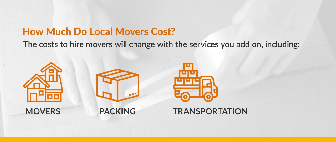 """The costs to hire movers will change with the services you add on, including: Movers, Packing, Transportation"""