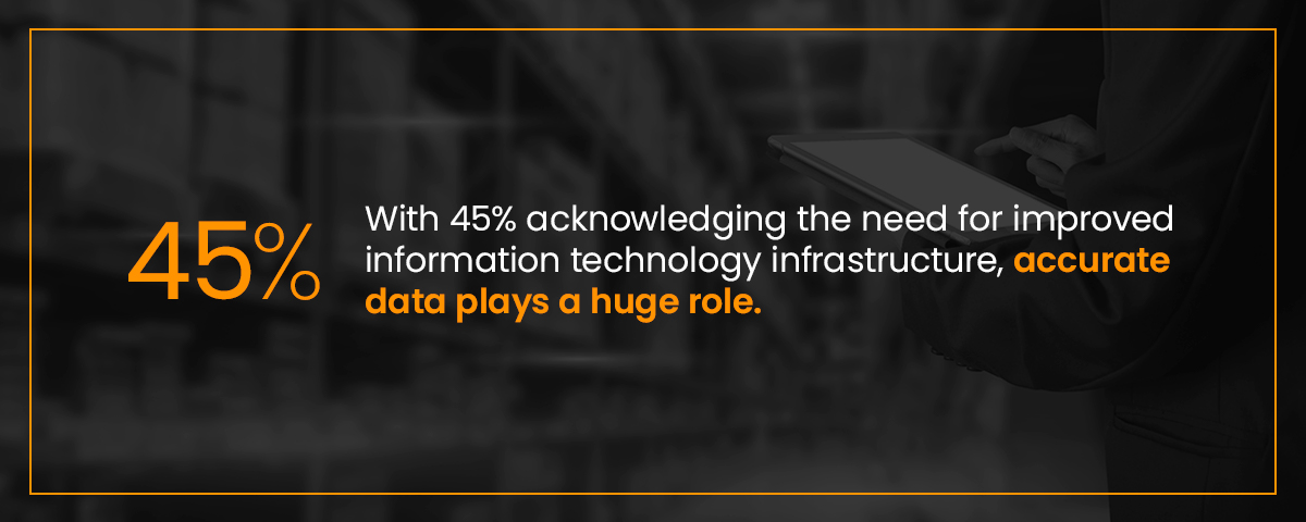 accurate data is important for improved information technology infrastructure
