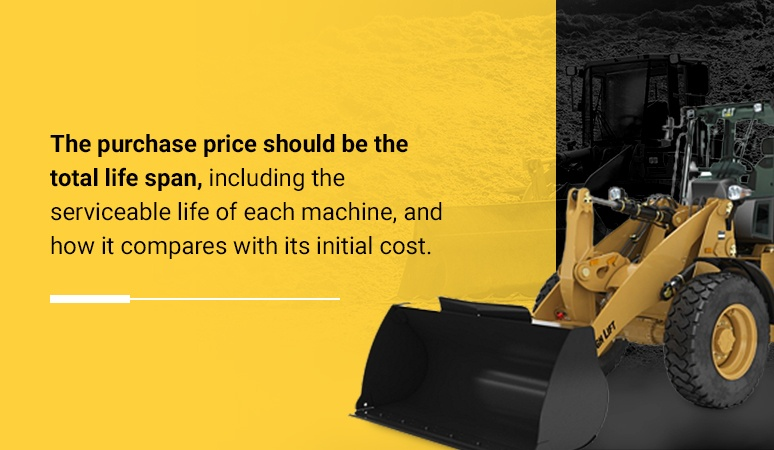 The purchase price should be the total life span and how it compares with its initial cost