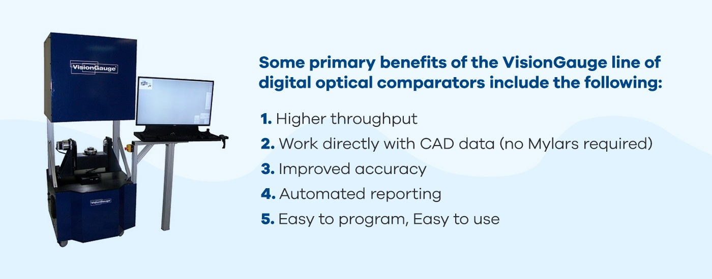 Primary benefits of the VisionGauge line of digital optical comparators