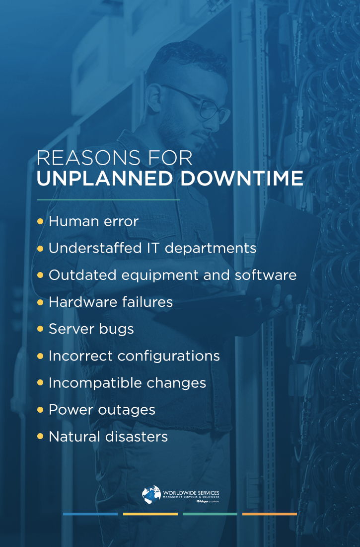 unplanned downtime