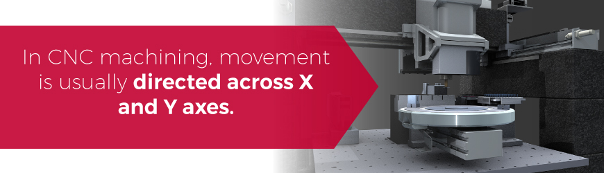 In CNC machining, movement is usually directed across X and Y axes
